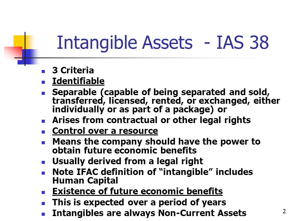 Intangible Assets - IAS 38