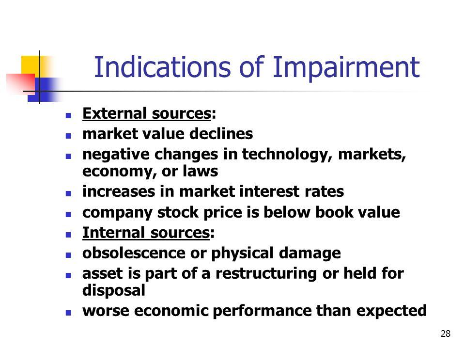 Indications of Impairment