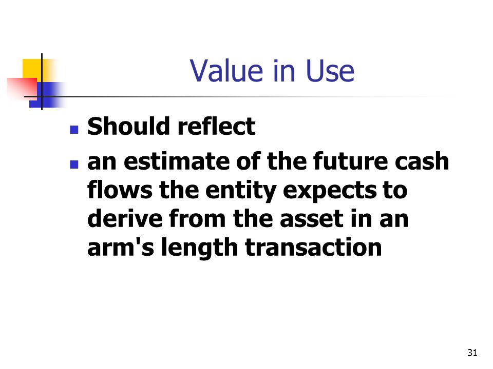 Value in Use Should reflect