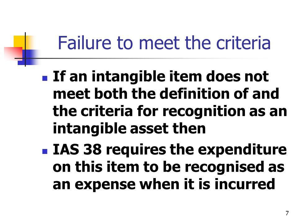 Failure to meet the criteria
