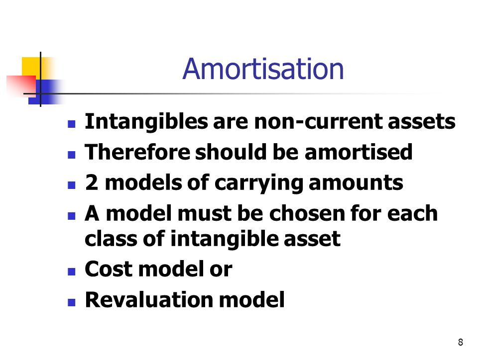 Amortisation Intangibles are non-current assets