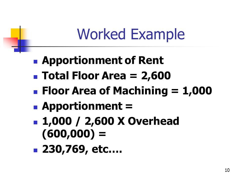 Worked Example Apportionment of Rent Total Floor Area = 2,600