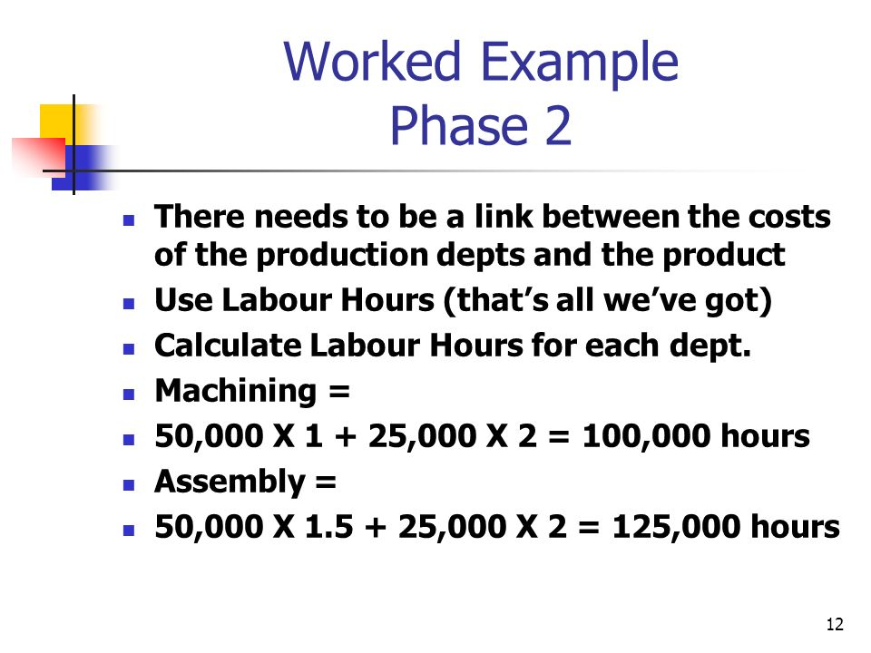 Worked Example Phase 2 There needs to be a link between the costs of the production depts and the product.