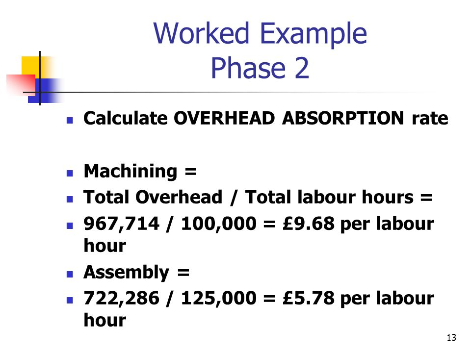 Worked Example Phase 2 Calculate OVERHEAD ABSORPTION rate Machining =