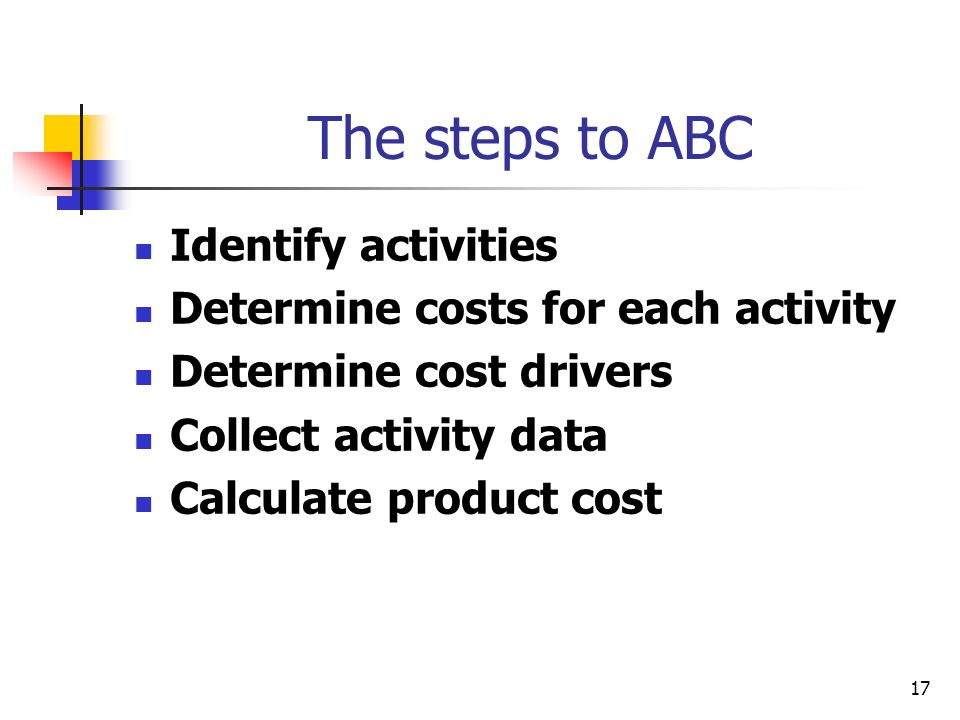 The steps to ABC Identify activities Determine costs for each activity