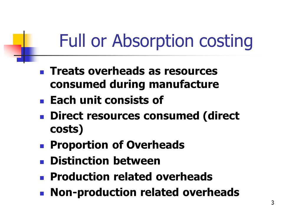 Full or Absorption costing