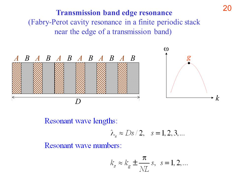 Transmission band edge resonance (Fabry-Perot cavity resonance in a finite periodic stack near the edge of a transmission band)