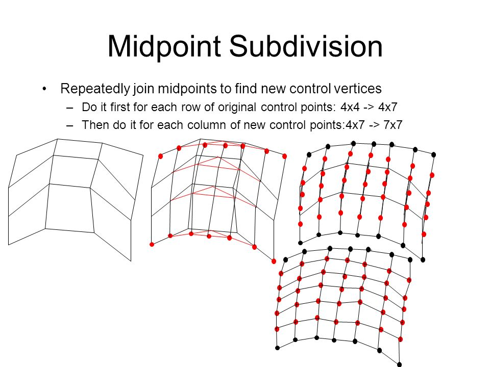 Midpoint Subdivision Repeatedly join midpoints to find new control vertices. Do it first for each row of original control points: 4x4 -> 4x7.