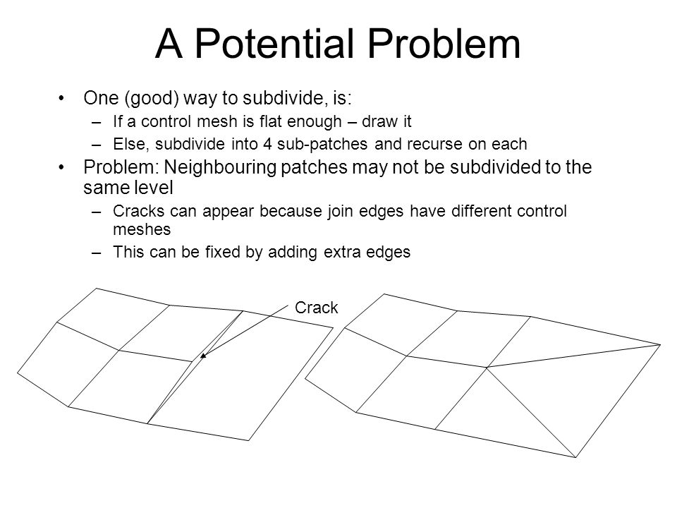 A Potential Problem One (good) way to subdivide, is: