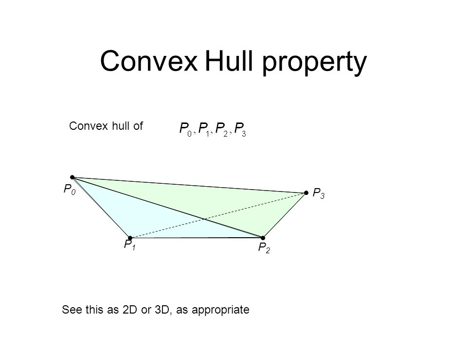 Convex Hull property Convex hull of P0 P3 P1 P2
