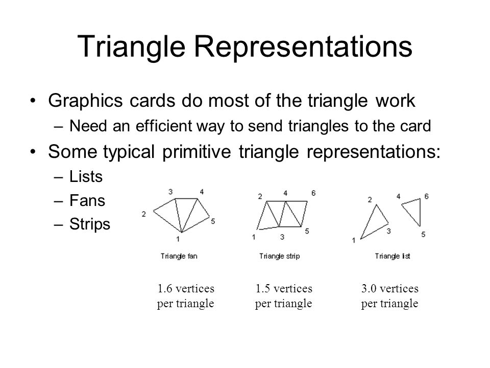 Triangle Representations