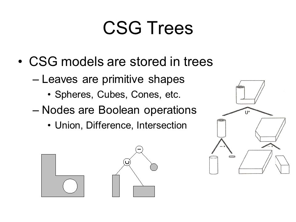CSG Trees CSG models are stored in trees Leaves are primitive shapes