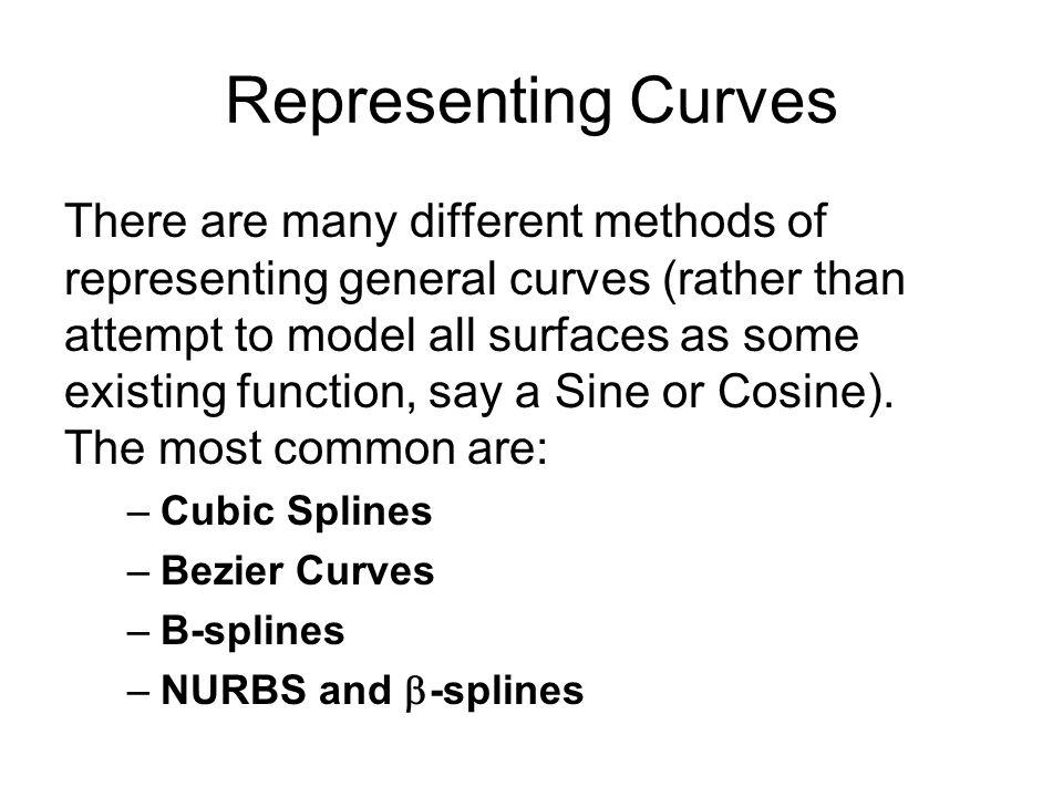 Representing Curves