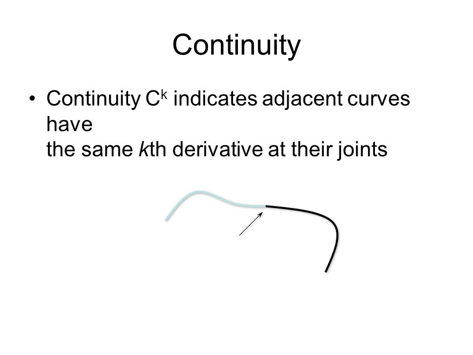 Continuity Continuity Ck indicates adjacent curves have the same kth derivative at their joints