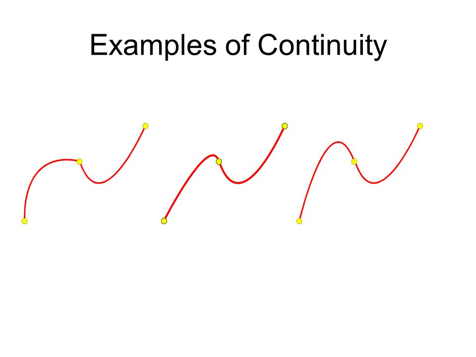 Examples of Continuity