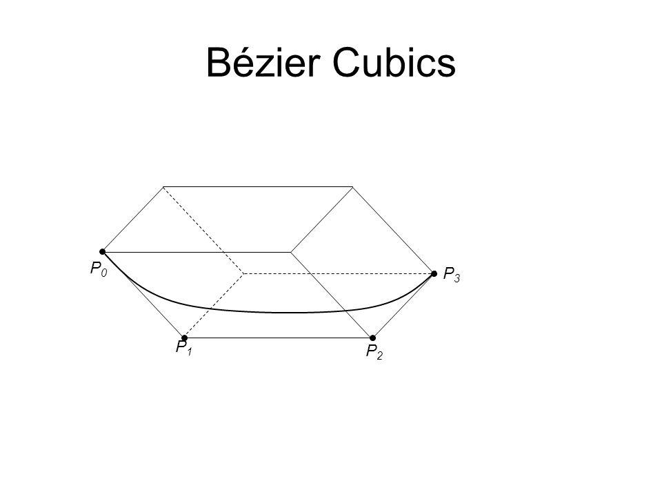 Bézier Cubics P0 P3 P1 P2
