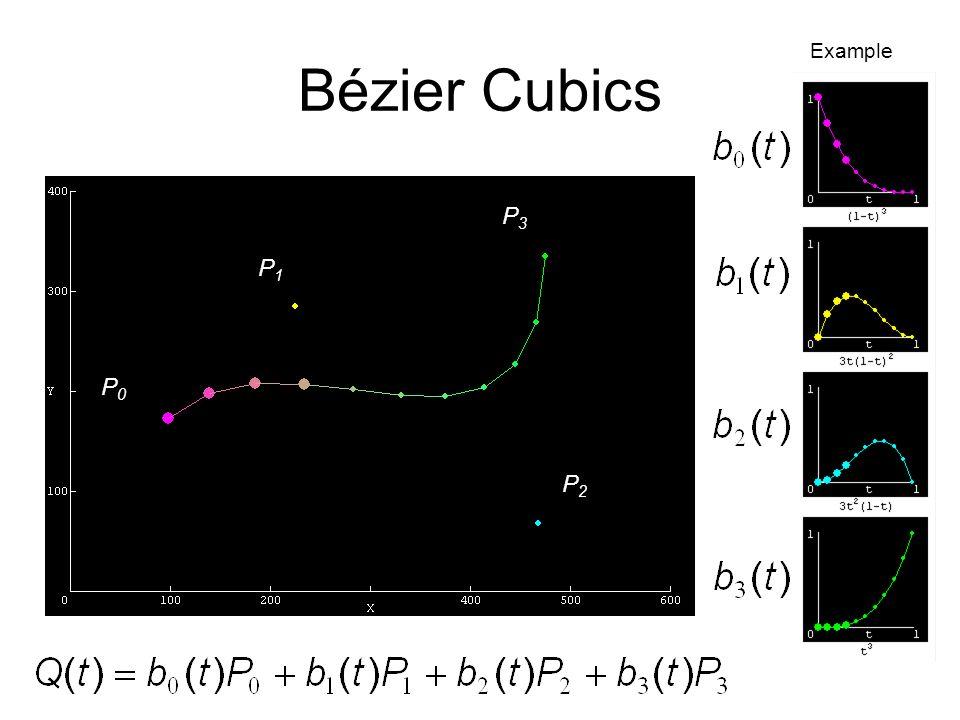 Bézier Cubics Example P3 P1 P0 P2