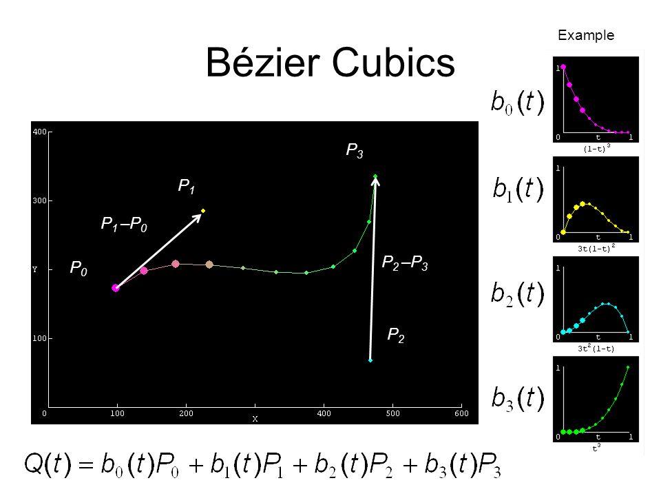 Bézier Cubics Example P0 P1 P3 P2 P1 –P0 P2 –P3