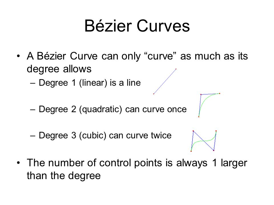 Bézier Curves A Bézier Curve can only curve as much as its degree allows. Degree 1 (linear) is a line.