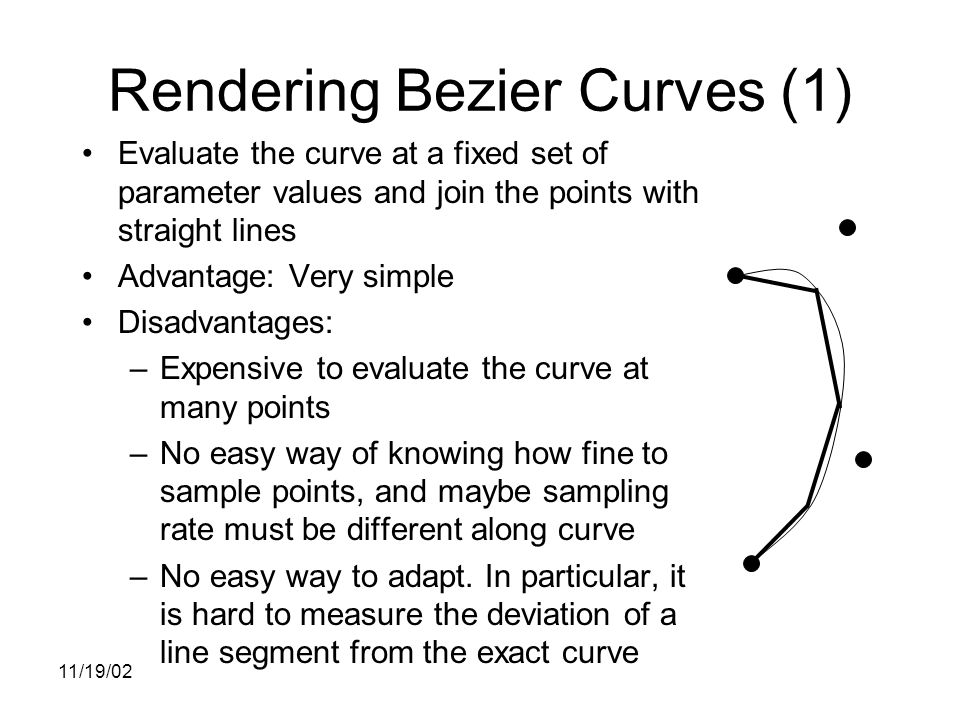 Rendering Bezier Curves (1)