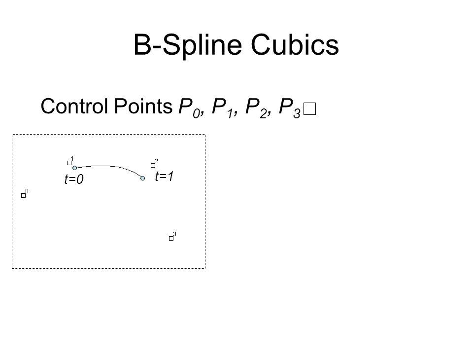 B-Spline Cubics Control Points P0, P1, P2, P3 t=1 t=0