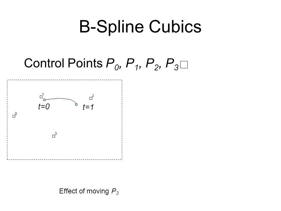 B-Spline Cubics Control Points P0, P1, P2, P3 t=0 t=1