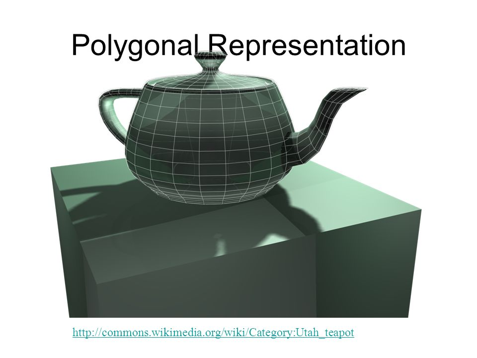 Polygonal Representation