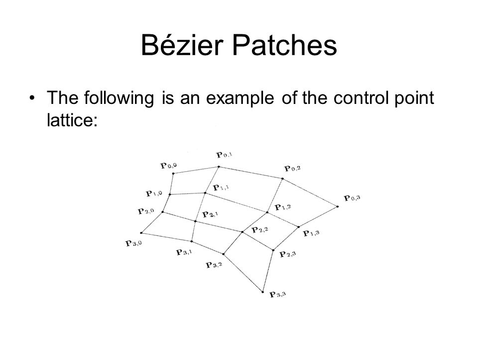 Bézier Patches The following is an example of the control point lattice: