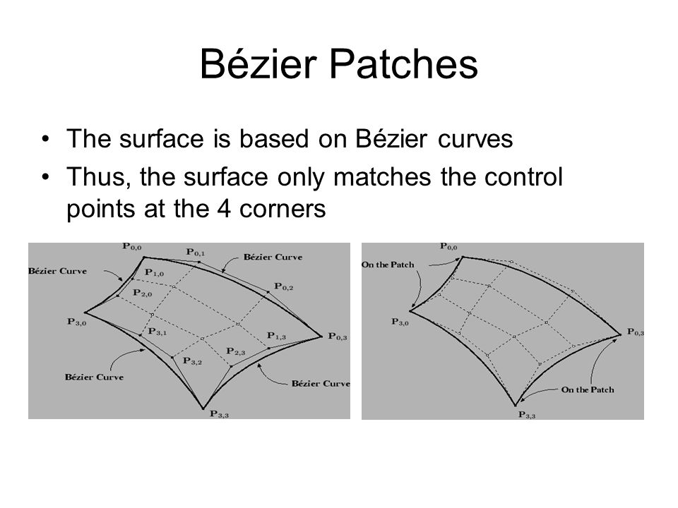 Bézier Patches The surface is based on Bézier curves