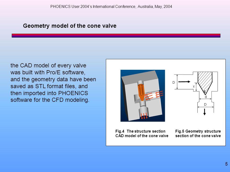 Geometry model of the cone valve