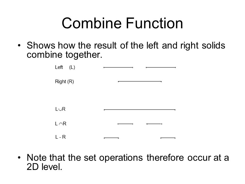 Combine Function Shows how the result of the left and right solids combine together.