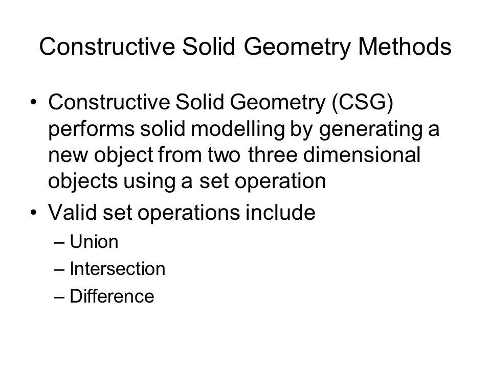 Constructive Solid Geometry Methods