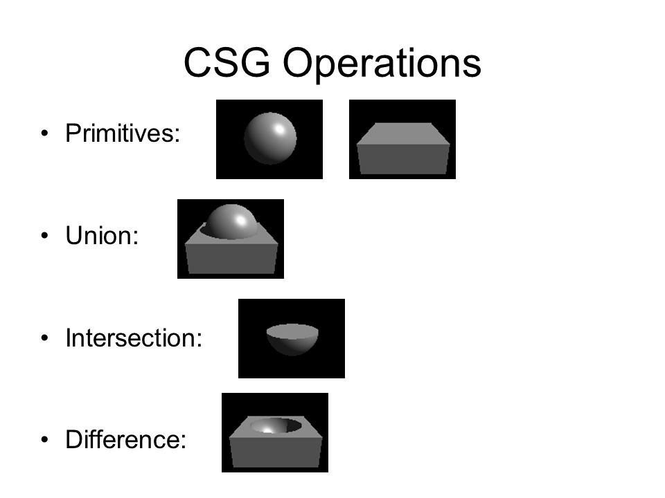 CSG Operations Primitives: Union: Intersection: Difference: