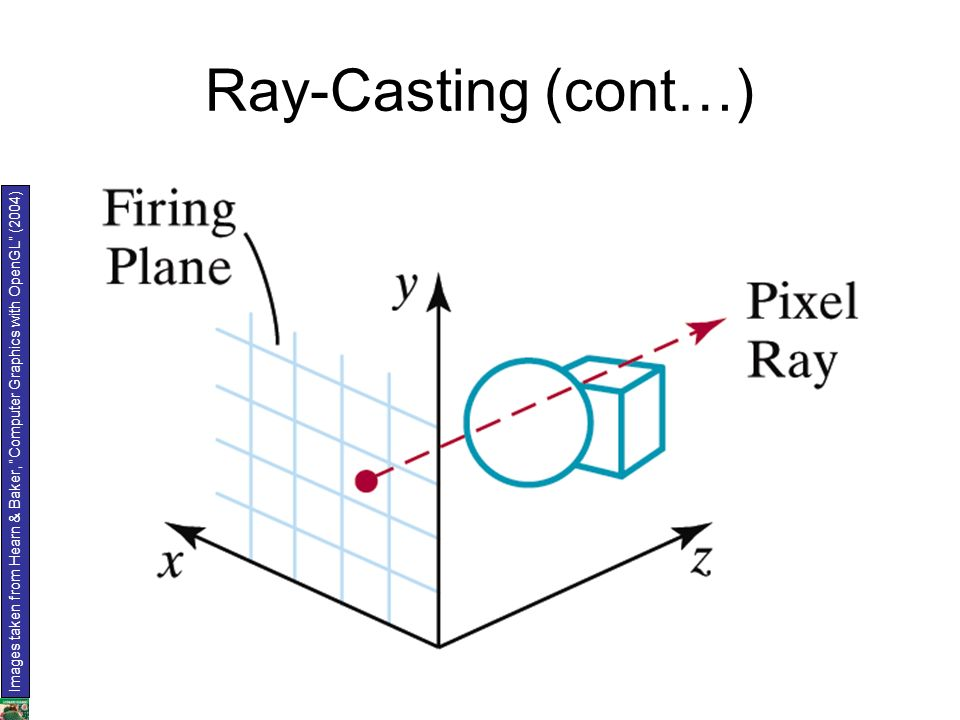 Ray-Casting (cont…) Images taken from Hearn & Baker, Computer Graphics with OpenGL (2004)