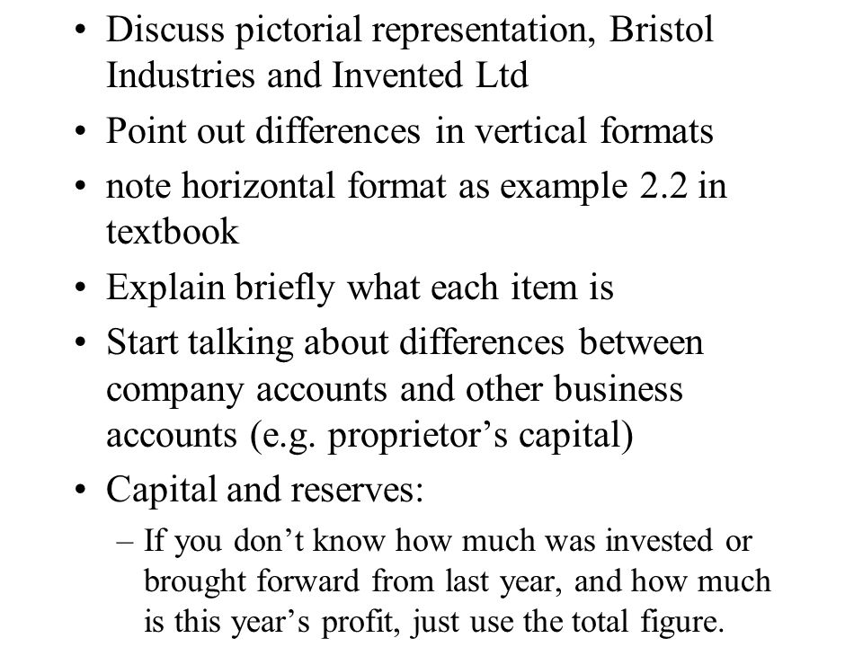 Discuss pictorial representation, Bristol Industries and Invented Ltd