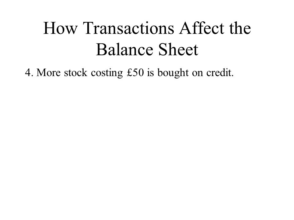 How Transactions Affect the Balance Sheet