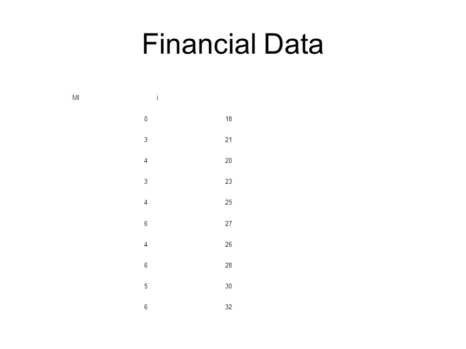Financial Data MI i 18 3 21 4 20 23 25 6 27 26 28 5 30 32