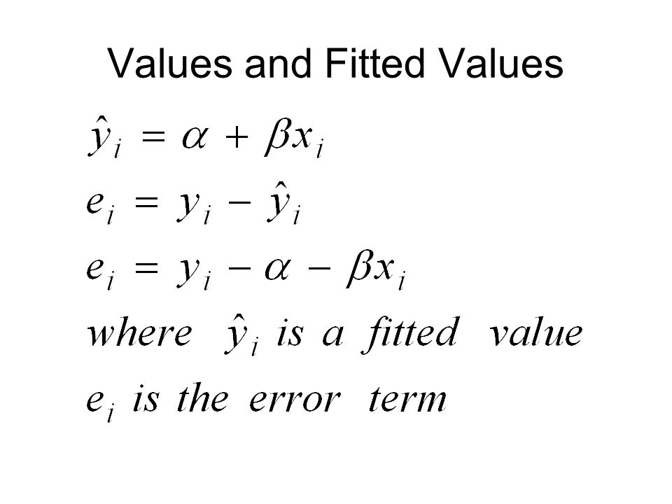 Values and Fitted Values