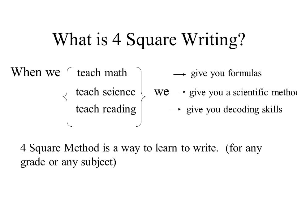 four square writing process Find this pin and more on teaching- four square writing by leanne roghaar see more writing workshop freebie find this pin and more on teaching- four square writing by leanne roghaar  writing process {4-square template included} this is an anchor chart that displays the writing process in a kid-friendly glimpse included is a 4-square.