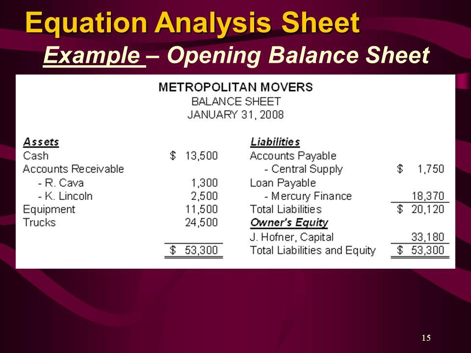 balance sheet analysis example pdf