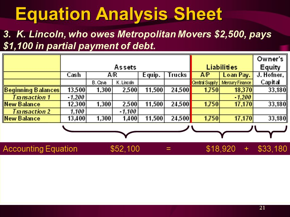 accounting equation 2 Practice test for chapters 1 and 2 in accounting 1 components of the accounting equation a) increase in accounts receivable and a decrease in equity b.