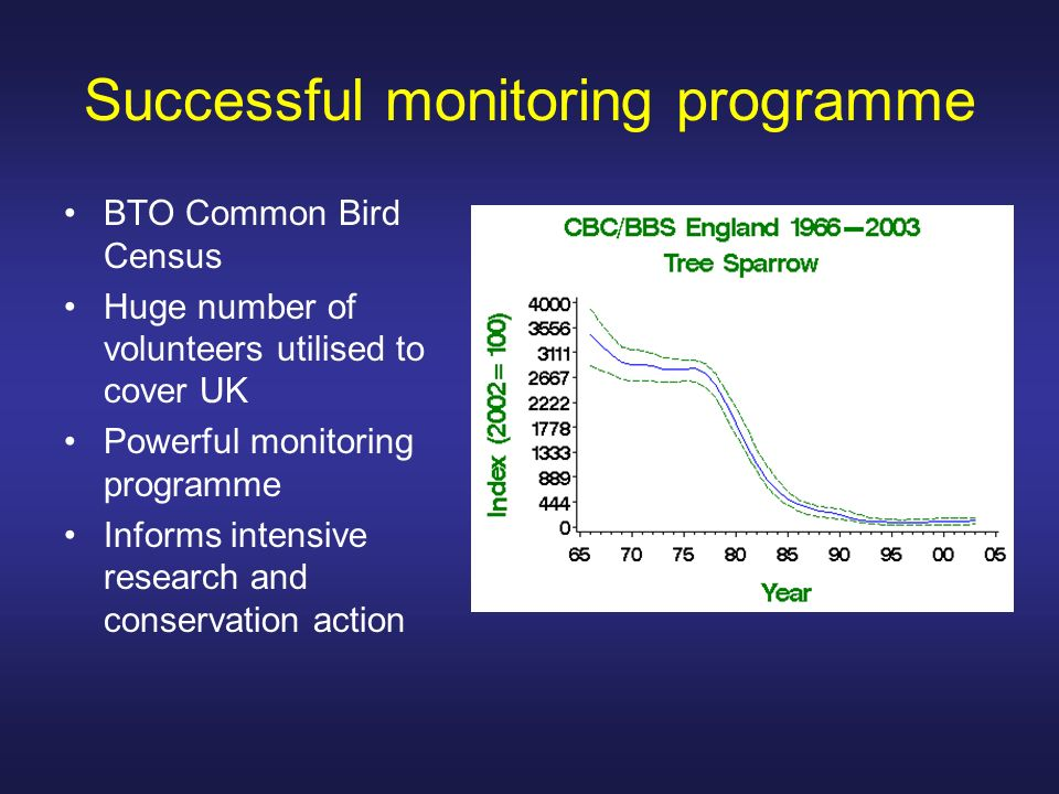 Successful monitoring programme