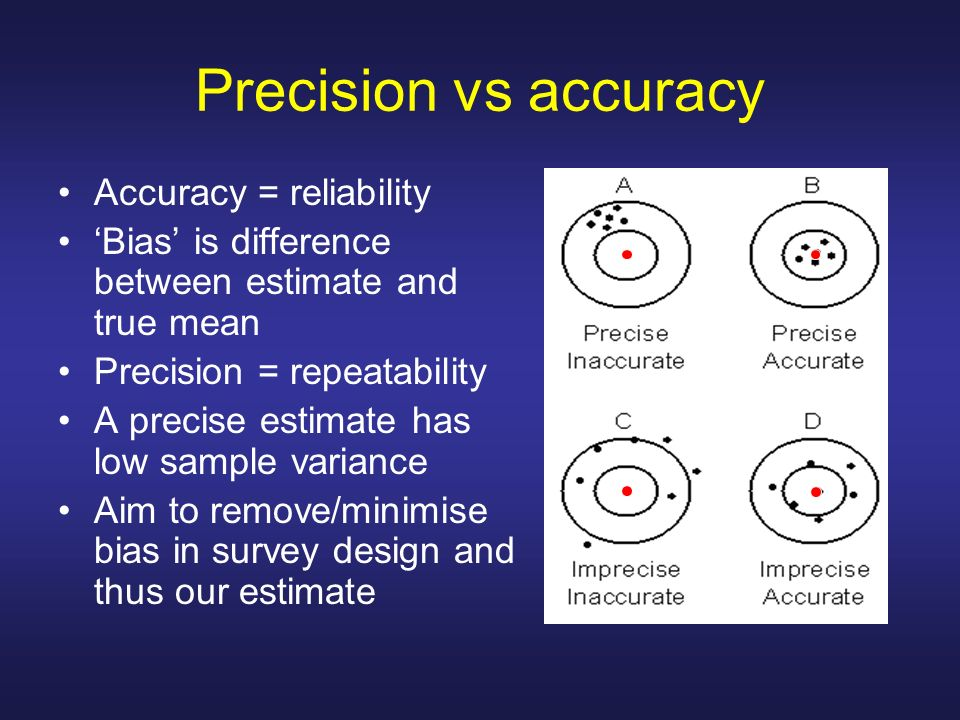 Precision vs accuracy Accuracy = reliability
