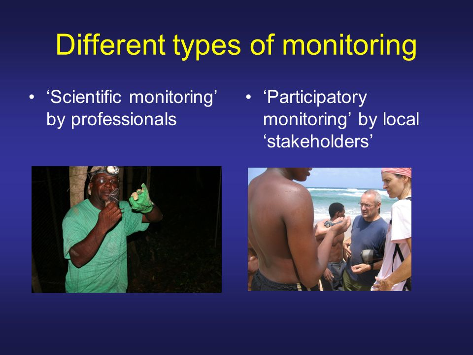 Different types of monitoring