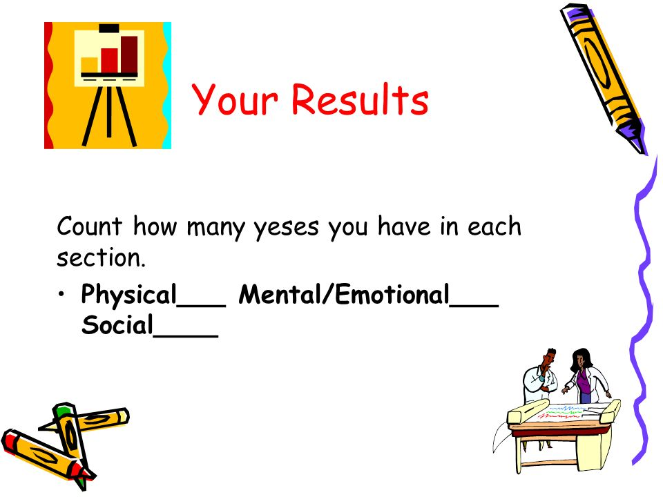 Your Results Count how many yeses you have in each section.