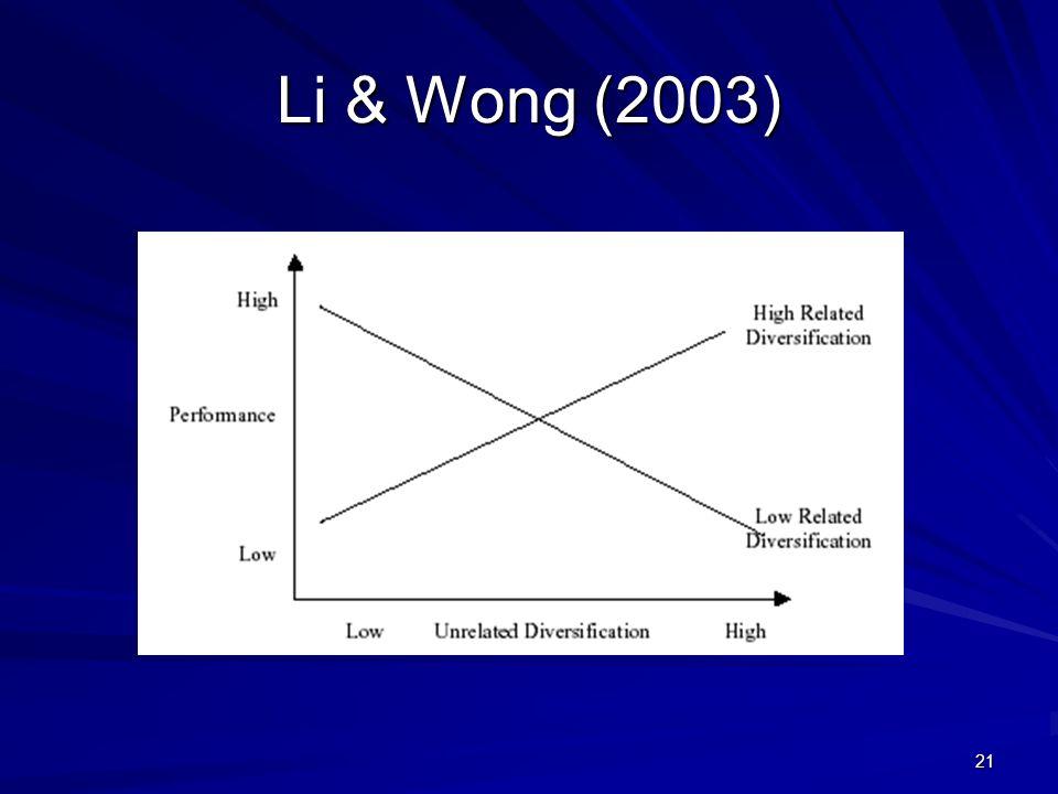 Li & Wong (2003)