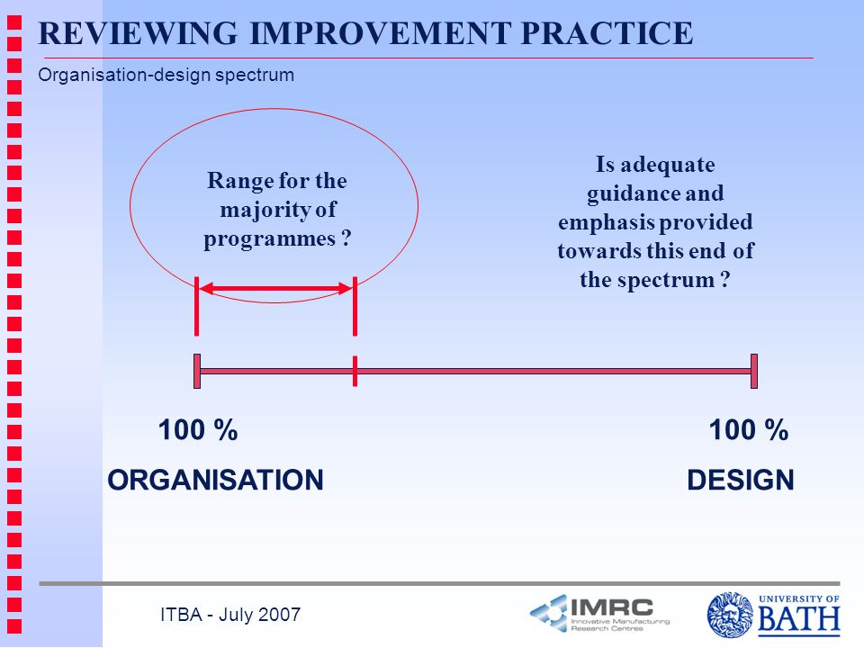 REVIEWING IMPROVEMENT PRACTICE