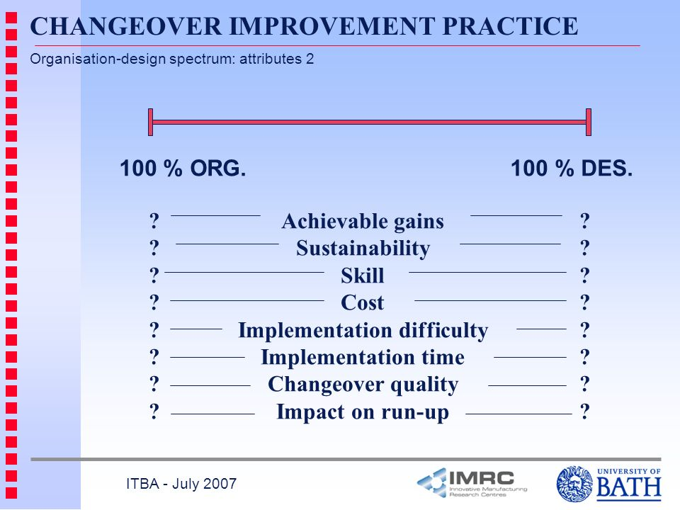 Implementation difficulty