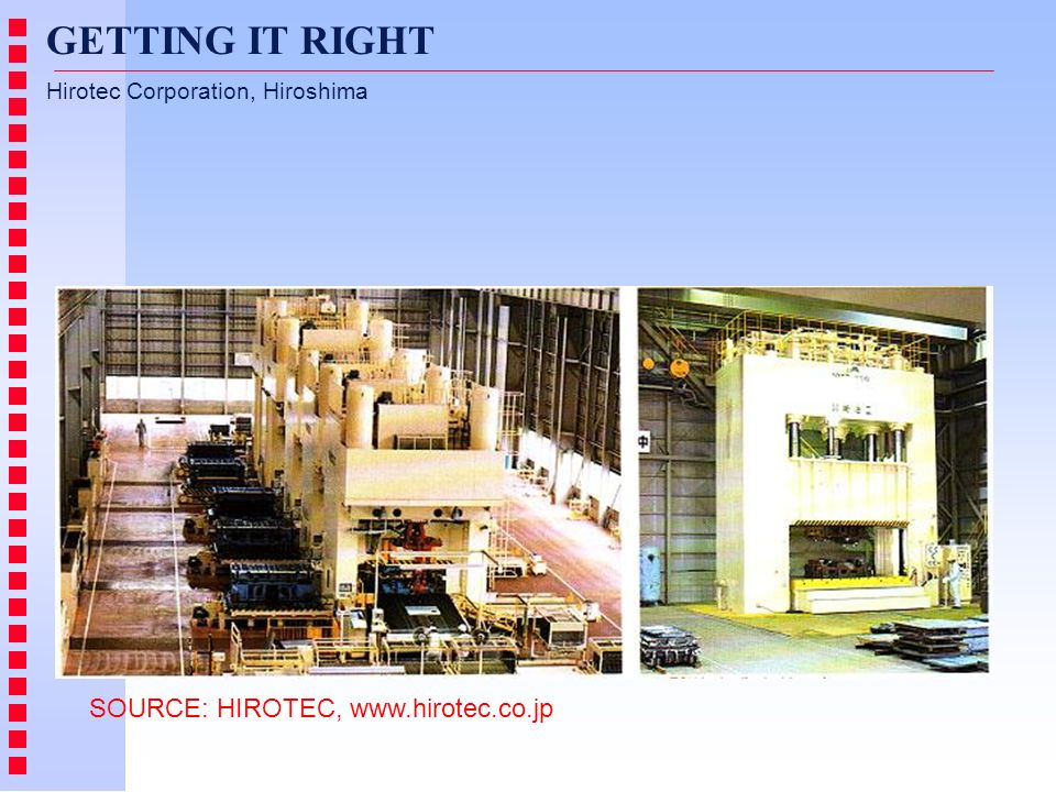 GETTING IT RIGHT SOURCE: HIROTEC, www.hirotec.co.jp