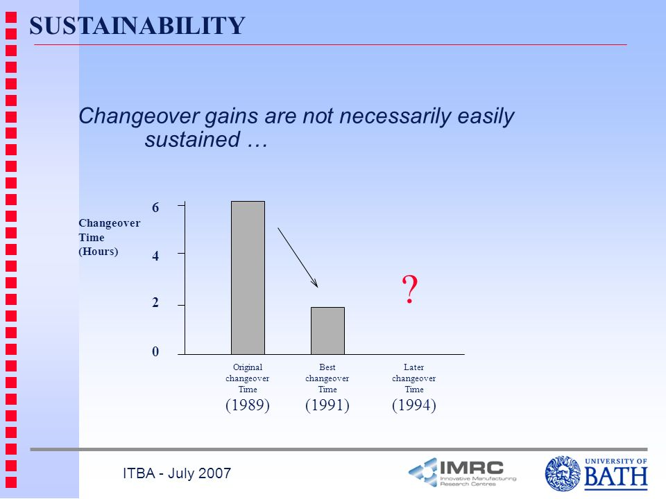 SUSTAINABILITY Changeover gains are not necessarily easily sustained … 6. Changeover. Time. (Hours)